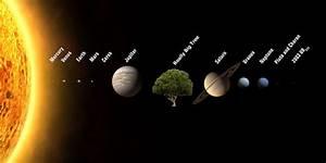 Really Big Tree - Uncyclopedia, the content-free encyclopedia