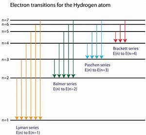 5 7  Spectral Lines Of Atomic Hydrogen