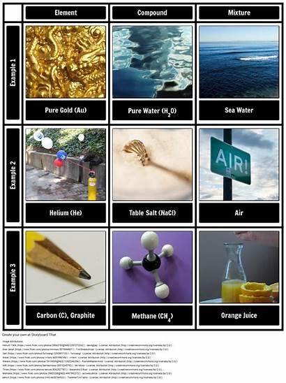 Examples Mixtures Compounds Elementos Ejemplos Elements Compuestos