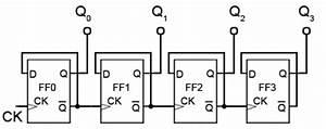 digital counters With design when should i use sr d jk or t flip flops electrical