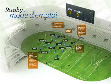rugby de bureau le rugby pour les nuls