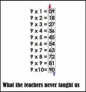 11 useful math hacks that you didn 39 t learn in school