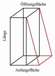 Flächen Berechnen Formel : solutions in sound ~ Themetempest.com Abrechnung