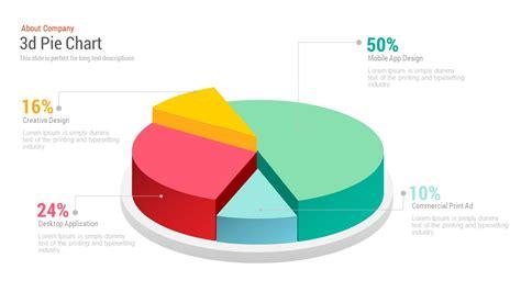 pie chart powerpoint template  keynote slidebazaar