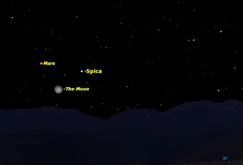 moon mars  star team   sky tonight