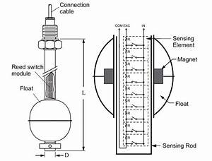 Magnetic Float Level Transmitter Working Principle