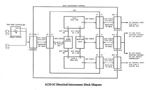 block diagram electrical acis 2c summary page