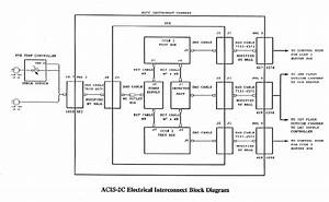 electrical block diagram readingratnet With electric block wiring diagram