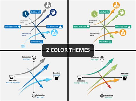 kano model analysis powerpoint template sketchbubble