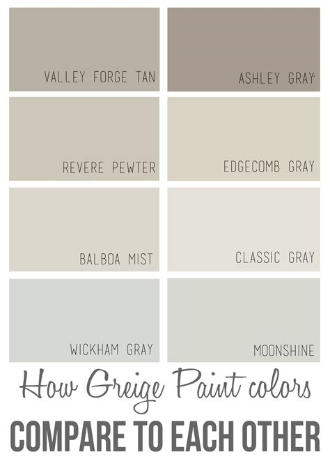 how greige colors compare to each other