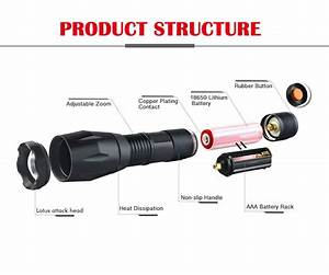 New Tough Grade Tactical Flashlight As Seen On Tv Us