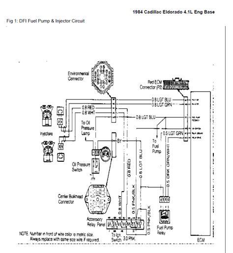 85 Cadillac Wiring Diagram wiring diagrams