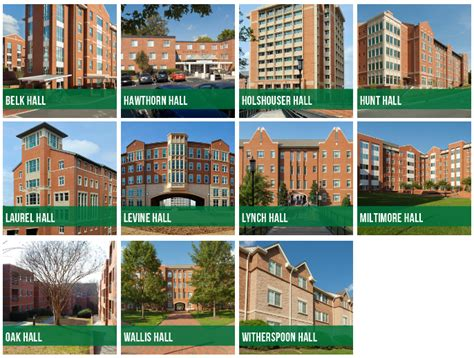 unc housing housing undergraduate admissions unc