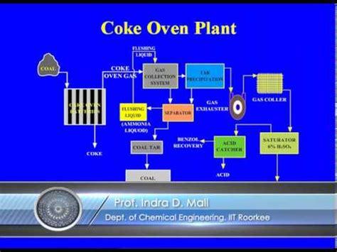 mod  lec  coal carbonization  coke oven plant youtube