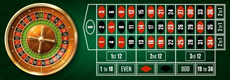 An income back test of three roulette strategies based on ...