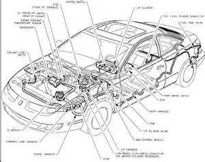 saturn sl2 dohc engine diagram 2000 saturn engine diagram 2000 wiring diagrams