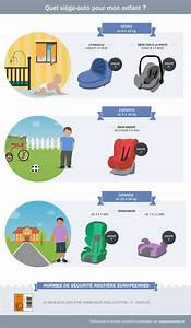 Siege Pour Enfant : siege auto 15 mois pi ti li ~ Melissatoandfro.com Idées de Décoration