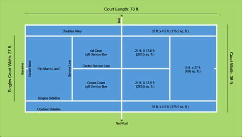 half court tennis court dimensions a diagram of tennis court dimensions layout