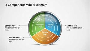 3 Components Wheel Diagram For Powerpoint
