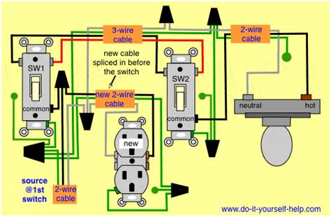 Both A Power Switch And Schematic Wiring by Wiring Diagrams To Add A New Receptacle Outlet Do It