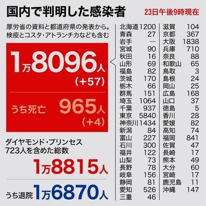埼玉 コロナ ウイルス 感染 者 数