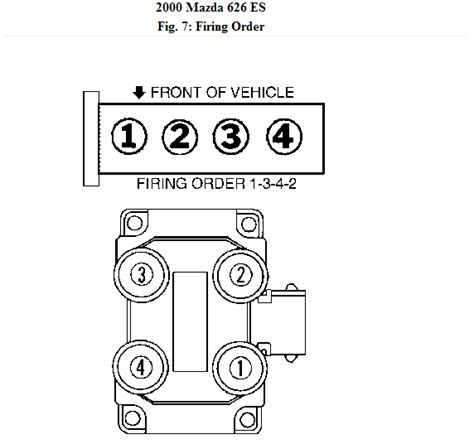 What The Spark Plug Distributor Cap Wire Order