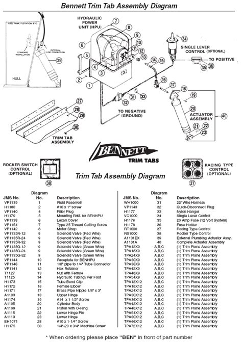 Bennett Trim Tab Parts Assembly Diagram