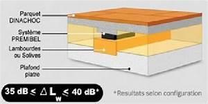 Isolation Phonique Sol Parquet : isolation phonique l 39 isolation acoustique et thermique lutte contre le bruit dans la r novation ~ Farleysfitness.com Idées de Décoration