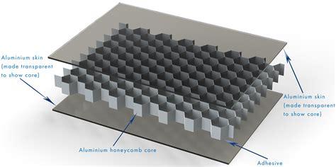aluminium composite panels   properties bcp
