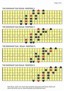 Rob Silver  The Dominant Sus Scale