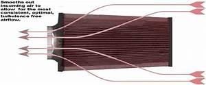 93 94 95 96 97 Ford Probe Gt Mazda Mx6 626 2 5l V6 Cold Air Intake Kit Black Red