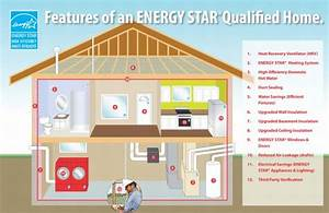 how to make your home eco friendly ccd engineering ltd With how to build an eco friendly house