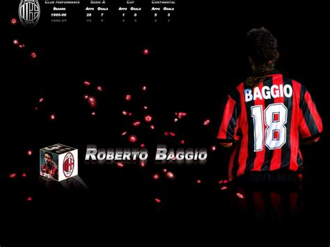 roberto baggio hd wallpapers