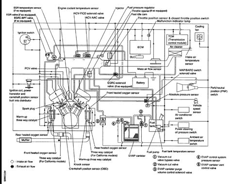 2005 Xterra Ecm Wiring Diagram by 2000 Xterra Ecm Wiring Diagram Schematics Wiring Diagrams