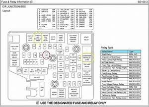 Wiring Manual Pdf  15a Fuse Box Hyundai Drl