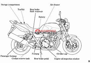 Free Download  1974 Honda Cb500t Oweners Manuals