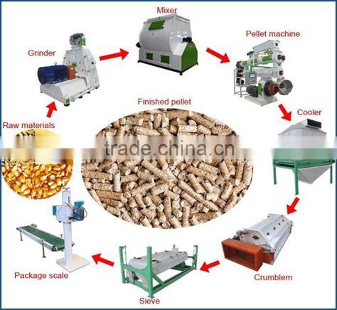 choice 1 20t hcorn gluten feed pel industrial livestock small animal feed pellet mill for