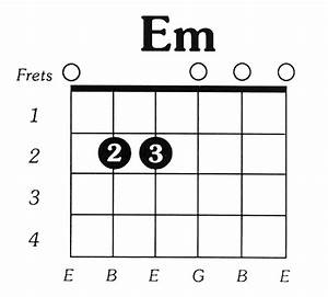 Emin Guitar Chord