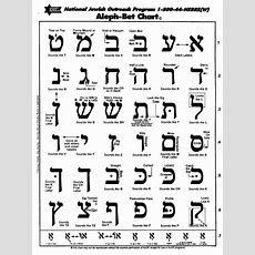 Hebrew Alphabet Photo  Biblical Truth Torah  Pinterest  Best Bible Ideas