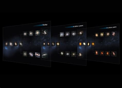 Astronomy August Spaceref