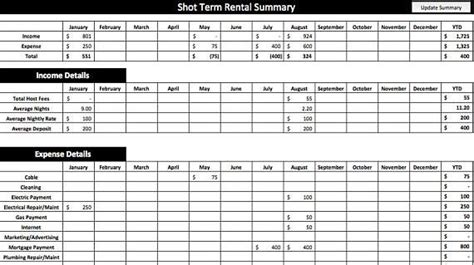 short term rental analysis excel template excel