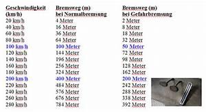 Kmh Berechnen : bremsweg archives ~ Themetempest.com Abrechnung
