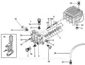 Campbell Hausfeld Pw3000 Parts Diagram For Pump Parts