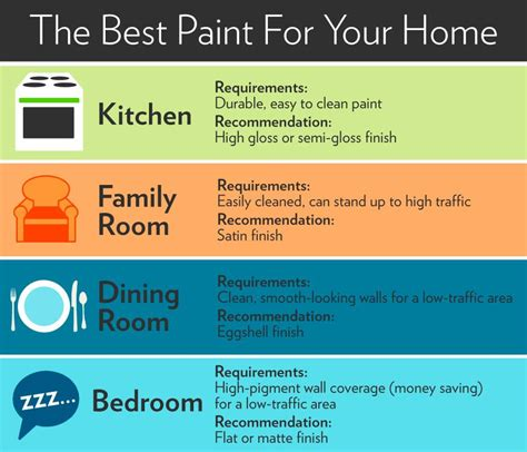 best type of paint finish for kitchen cabinets unpacking a few key points about choosing paint colors for