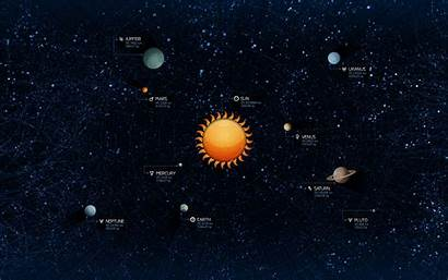 Solar System Wallpapers Desktop Space Planets Backgrounds