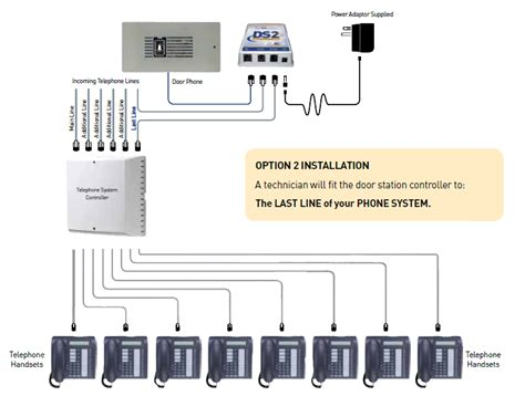 Analog Phone Wiring by Wireless Pbx Intercom System For Home And Office Use