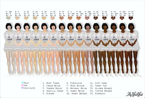 Shade Of For Skin Tone by Everything 4 Writers Skin Tones Human Skin Colours Range