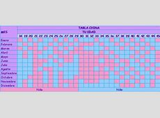 Calendario maya del embarazo 2014 Imagui