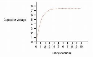 Capacitor Transient Response