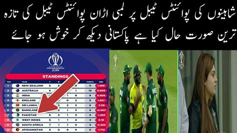 Cricket world cup group wise standings, including net run rate, wins, loses and points details day by day. CWC 2019 Points Table   Points Table of Icc World cup 2019 ...